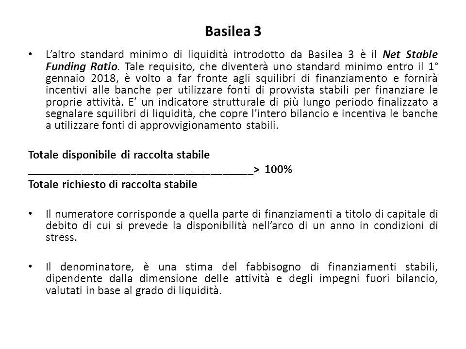 Basilea 3 L'altro standard minimo di liquidità introdotto da Basilea 3 è il Net Stable Funding Ratio. Tale requisito, che diventerà uno standard minim