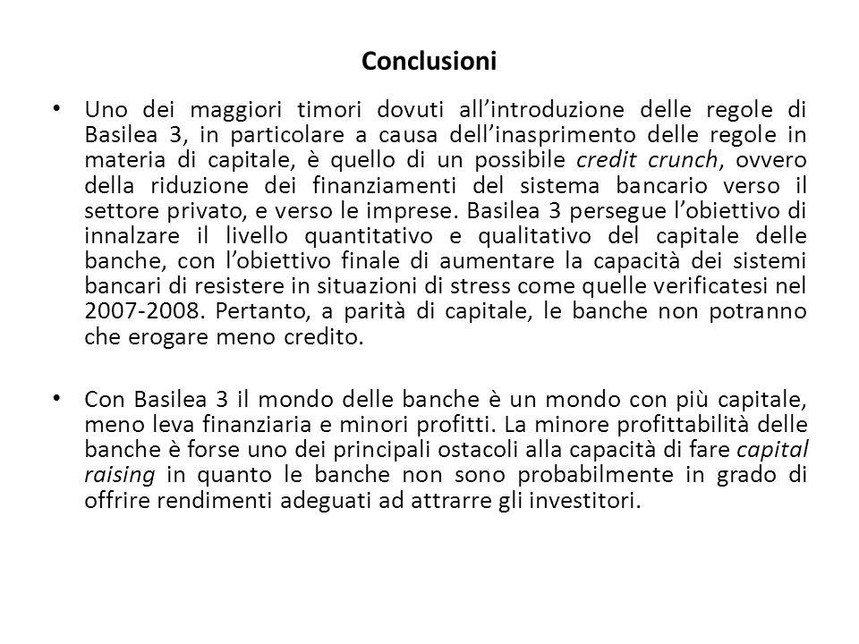 Conclusioni Uno dei maggiori timori dovuti all'introduzione delle regole di Basilea 3, in particolare a causa dell'inasprimento delle regole in materi