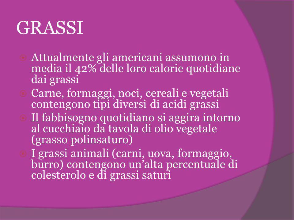 GRASSI  Attualmente gli americani assumono in media il 42% delle loro calorie quotidiane dai grassi  Carne, formaggi, noci, cereali e vegetali conte