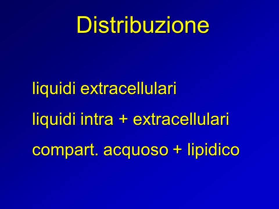 Distribuzione liquidi extracellulari liquidi intra + extracellulari compart. acquoso + lipidico