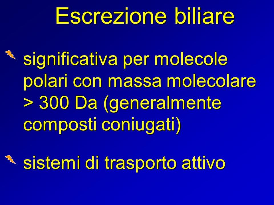 Escrezione biliare significativa per molecole polari con massa molecolare > 300 Da (generalmente composti coniugati) sistemi di trasporto attivo