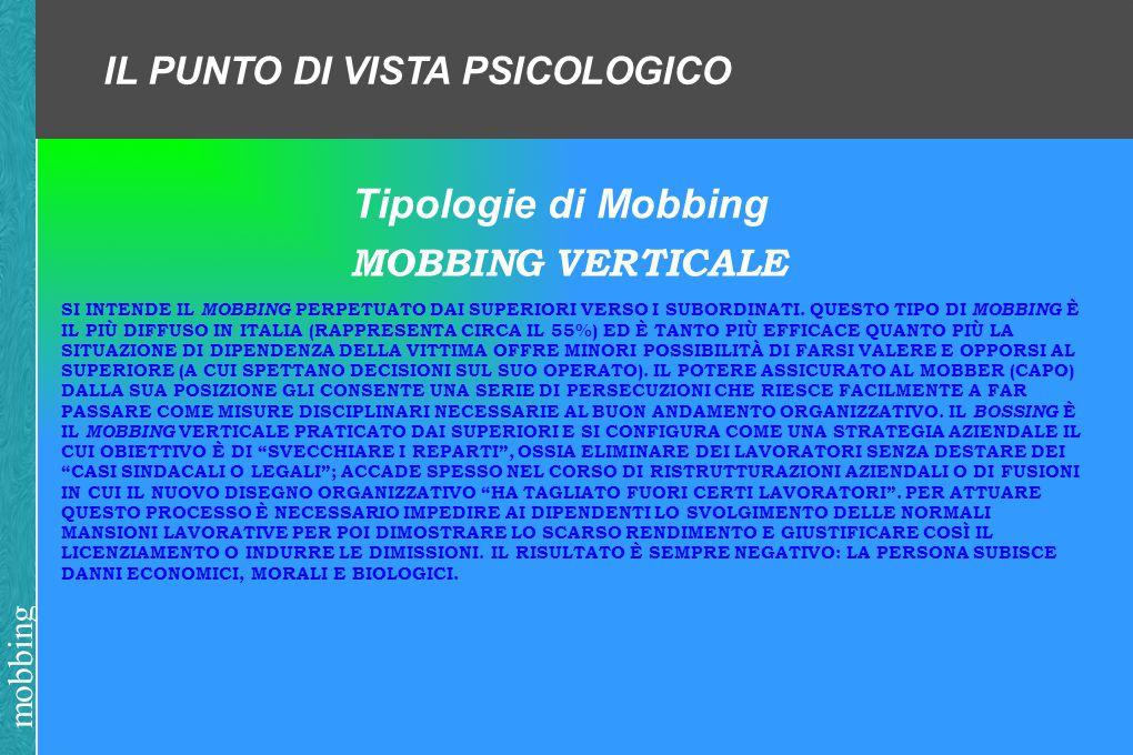 mobbing MOBBING VERTICALE SI INTENDE IL MOBBING PERPETUATO DAI SUPERIORI VERSO I SUBORDINATI.