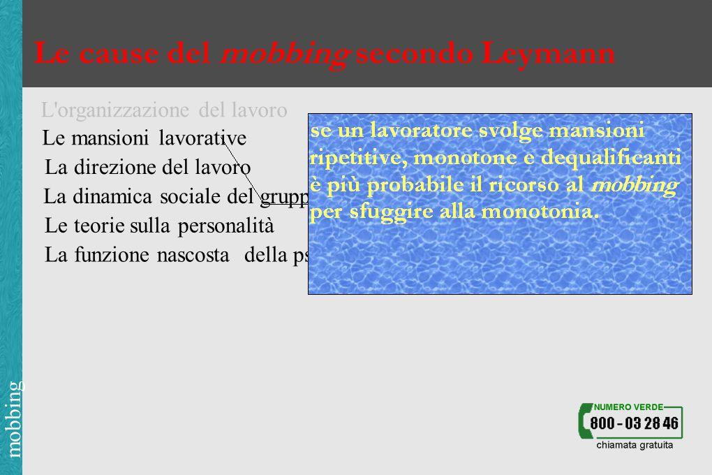 mobbing Le cause del mobbing secondo Leymann L organizzazione del lavoro Le mansioni lavorative La direzione del lavoro La dinamica sociale del gruppo Le teorie sulla personalità La funzione nascosta della psicologia nella società