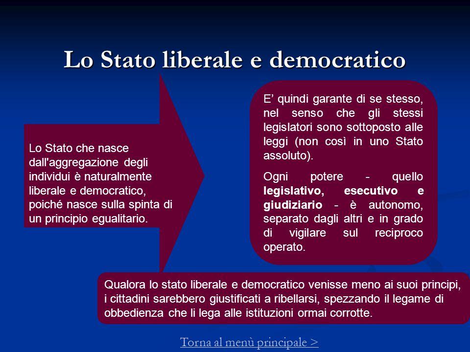Lo Stato liberale e democratico Lo Stato che nasce dall'aggregazione degli individui è naturalmente liberale e democratico, poiché nasce sulla spinta