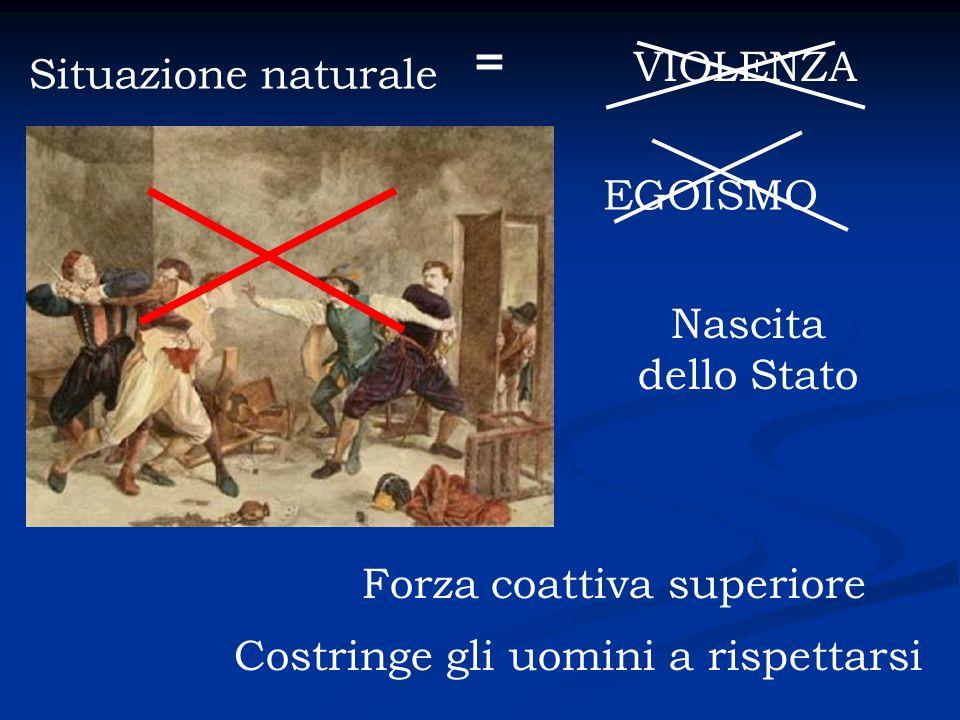 Situazione naturale = VIOLENZA EGOISMO Nascita dello Stato Forza coattiva superiore Costringe gli uomini a rispettarsi
