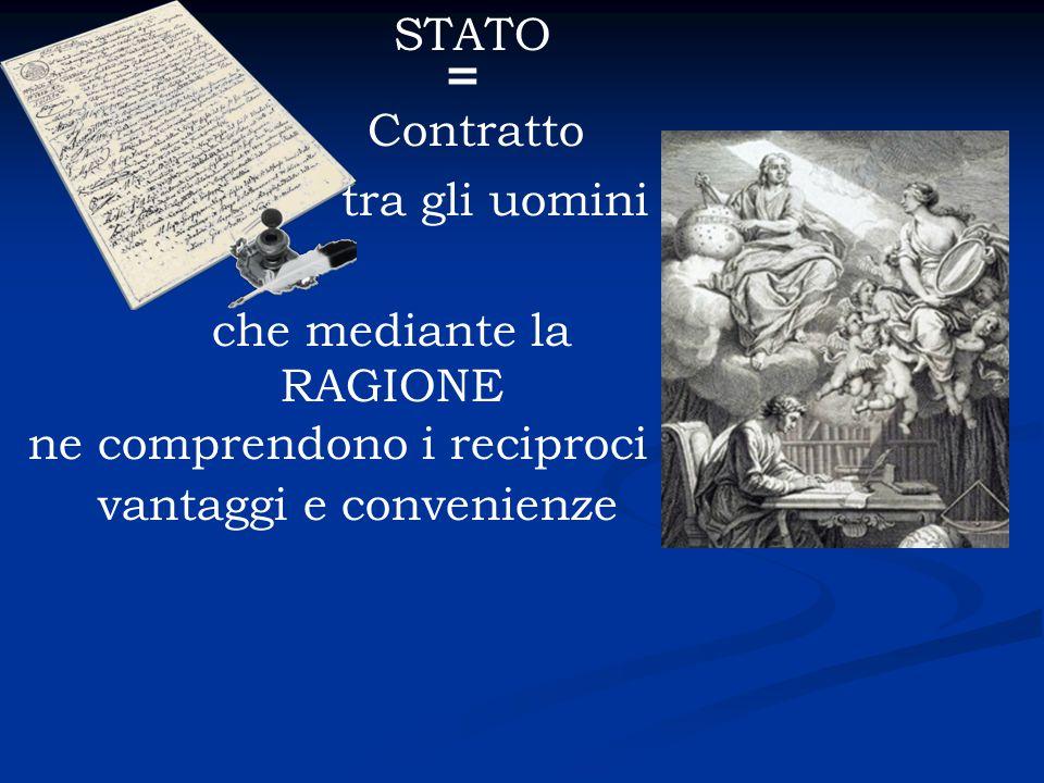 STATO = Contratto tra gli uomini che mediante la RAGIONE ne comprendono i reciproci vantaggi e convenienze