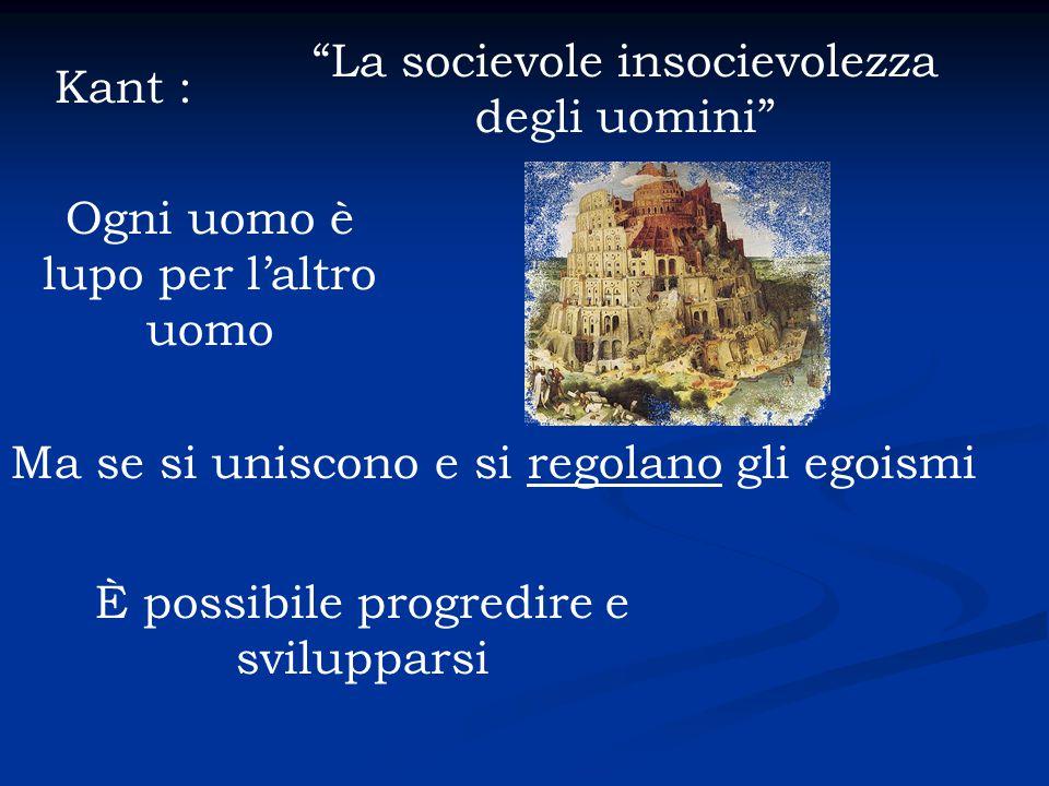 """Kant : """"La socievole insocievolezza degli uomini"""" Ogni uomo è lupo per l'altro uomo Ma se si uniscono e si regolano gli egoismi È possibile progredire"""