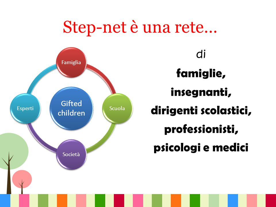 Step-net è una rete… di famiglie, insegnanti, dirigenti scolastici, professionisti, psicologi e medici Gifted children FamigliaScuolaSocietàEsperti