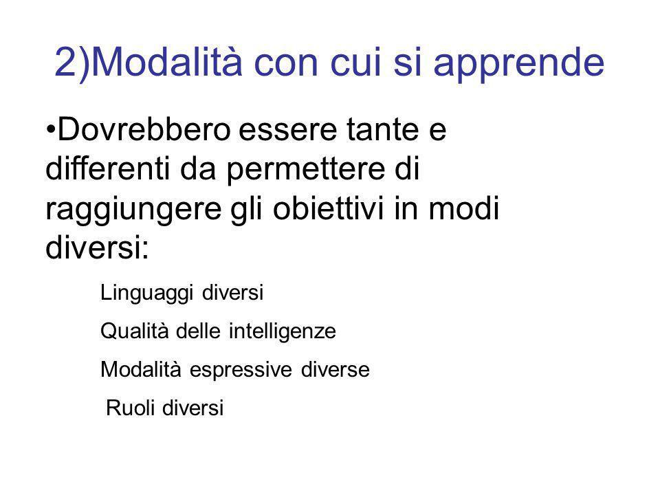 2)Modalità con cui si apprende Dovrebbero essere tante e differenti da permettere di raggiungere gli obiettivi in modi diversi: Linguaggi diversi Qual