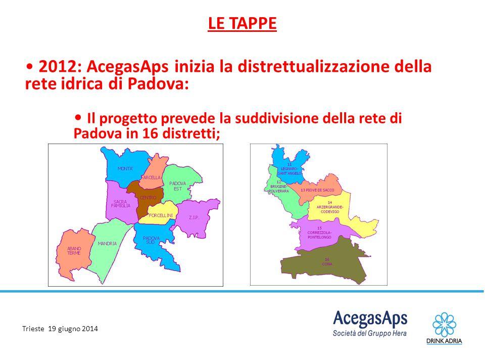 Trieste 19 giugno 2014 2012: AcegasAps inizia la distrettualizzazione della rete idrica di Padova: Il progetto prevede la suddivisione della rete di P