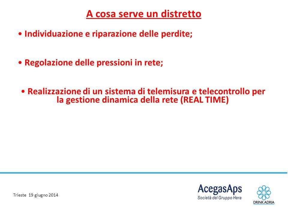 Trieste 19 giugno 2014 A cosa serve un distretto Individuazione e riparazione delle perdite; Regolazione delle pressioni in rete; Realizzazione di un
