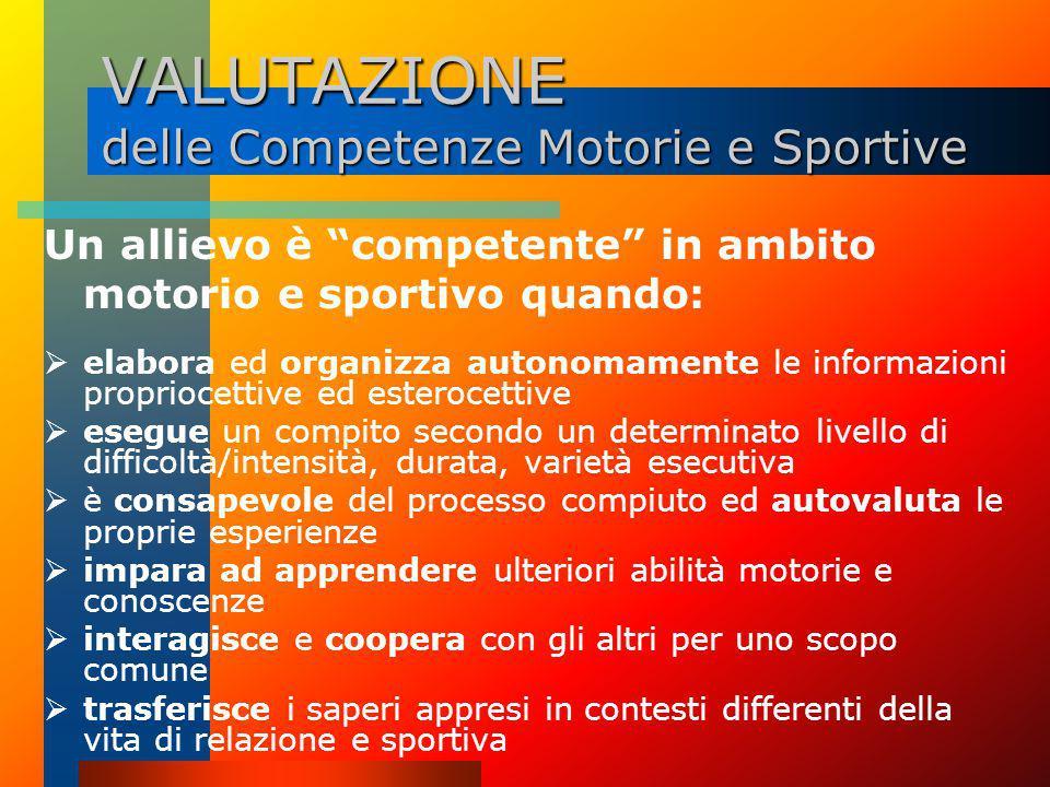 VALUTAZIONE delle Competenze Motorie e Sportive La definizione di Competenza Motoria è complessa in quanto coinvolge i diversi fattori di un individuo