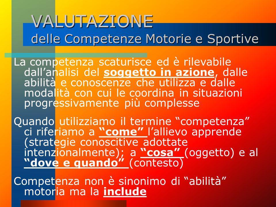 """VALUTAZIONE delle Competenze Motorie e Sportive Un allievo è """"competente"""" in ambito motorio e sportivo quando:  elabora ed organizza autonomamente le"""