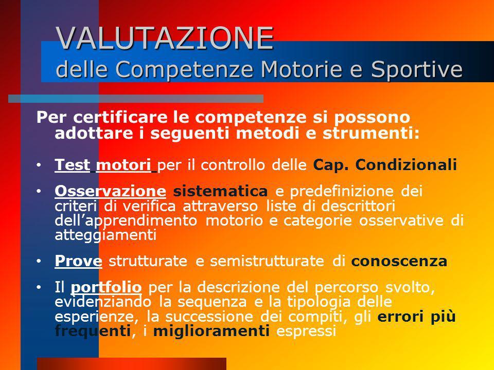 VALUTAZIONE delle Competenze Motorie e Sportive La validità della valutazione è la misura della sua significatività nell'ambito del particolare contes