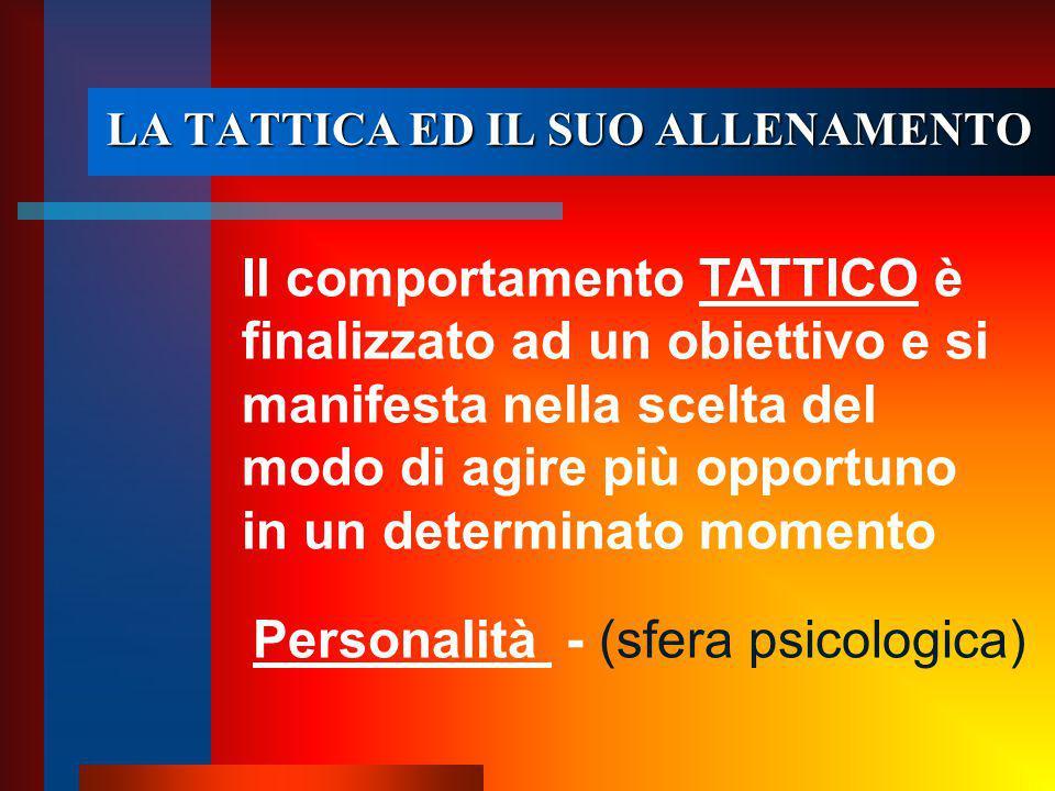 LA TATTICA ED IL SUO ALLENAMENTO Il comportamento TATTICO è finalizzato ad un obiettivo e si manifesta nella scelta del modo di agire più opportuno in un determinato momento Personalità - (sfera psicologica)