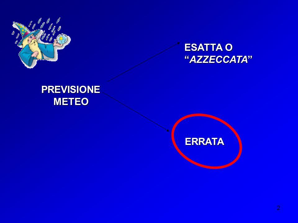 2 PREVISIONE METEO ESATTA O AZZECCATA ERRATA
