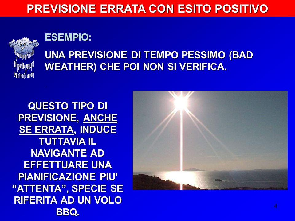 4 PREVISIONE ERRATA CON ESITO POSITIVO ESEMPIO: UNA PREVISIONE DI TEMPO PESSIMO (BAD WEATHER) CHE POI NON SI VERIFICA.