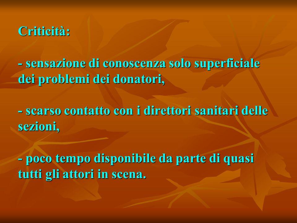 Criticità: - sensazione di conoscenza solo superficiale dei problemi dei donatori, - scarso contatto con i direttori sanitari delle sezioni, - poco tempo disponibile da parte di quasi tutti gli attori in scena.