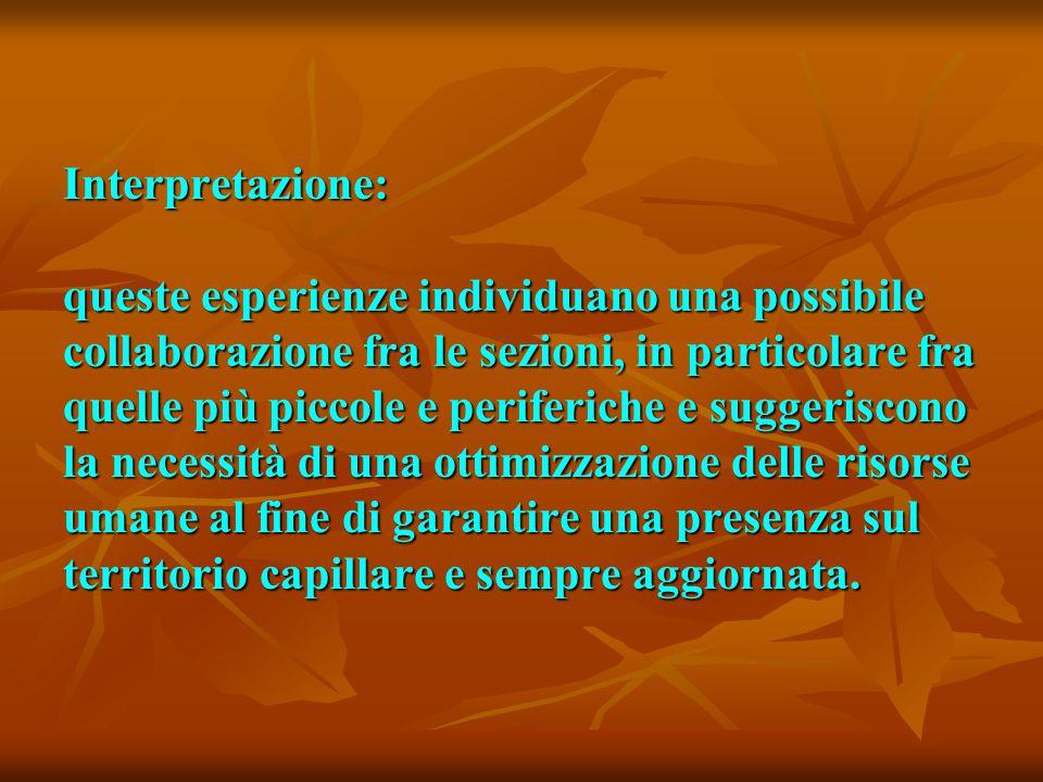 Interpretazione: queste esperienze individuano una possibile collaborazione fra le sezioni, in particolare fra quelle più piccole e periferiche e sugg