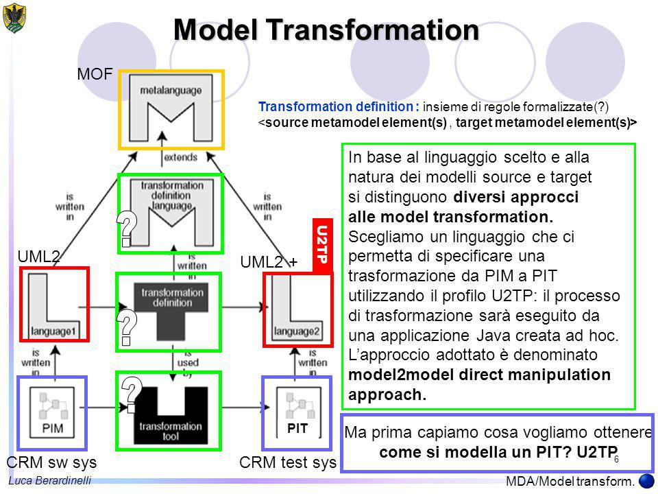 17 A Transformation Definition in Java ModelTransformation Application Luca Berardinelli