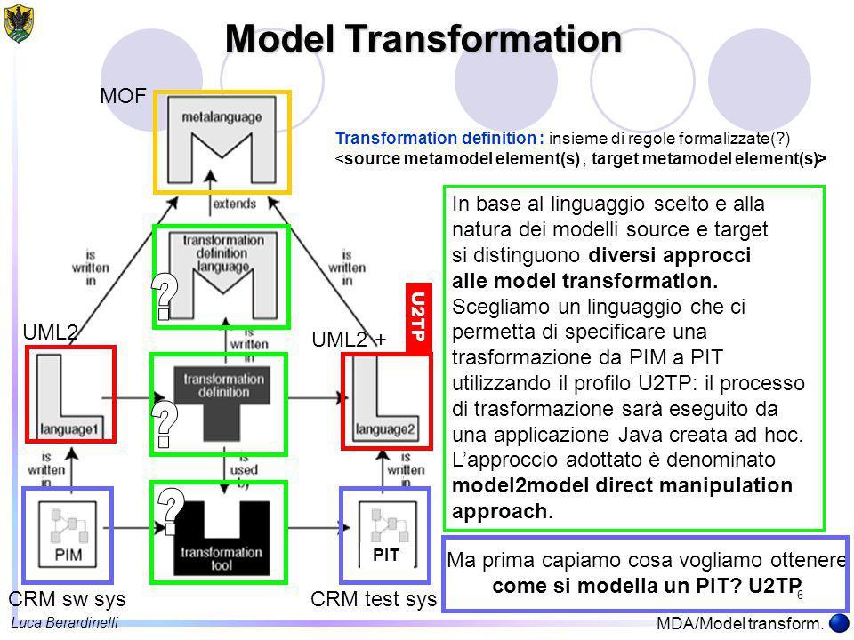 6 Model Transformation MDA/Model transform.