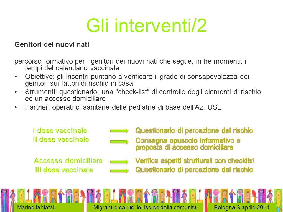 Bologna, 9 aprile 2014 Gli interventi/2 Genitori dei nuovi nati percorso formativo per i genitori dei nuovi nati che segue, in tre momenti, i tempi de