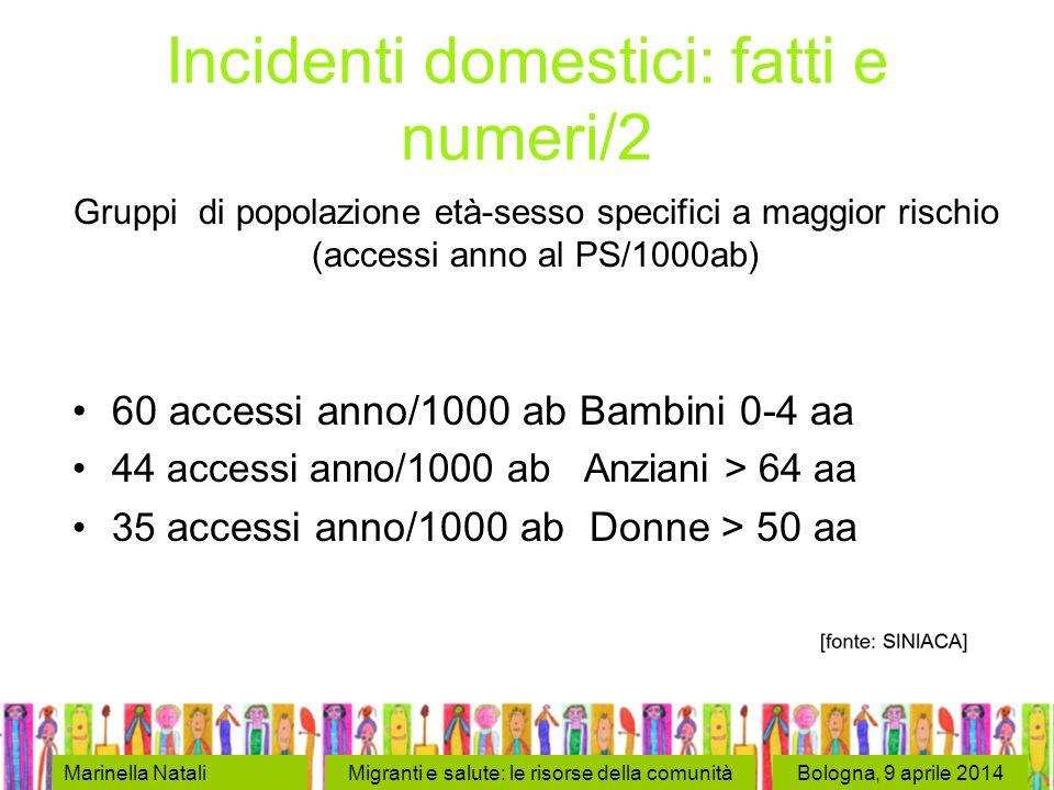 Bologna, 9 aprile 2014 Incidenti domestici: fatti e numeri/2 Gruppi di popolazione età-sesso specifici a maggior rischio (accessi anno al PS/1000ab) 6