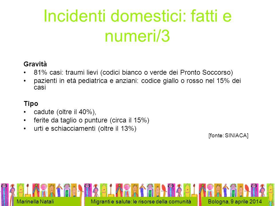 Bologna, 9 aprile 2014 Incidenti domestici: fatti e numeri/3 Marinella NataliMigranti e salute: le risorse della comunità Gravità 81% casi: traumi lie