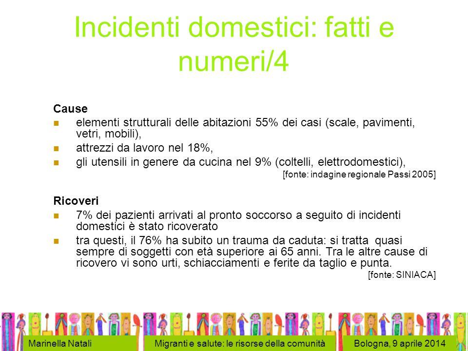 Bologna, 9 aprile 2014 Incidenti domestici: fatti e numeri/4 Marinella NataliMigranti e salute: le risorse della comunità Cause elementi strutturali d