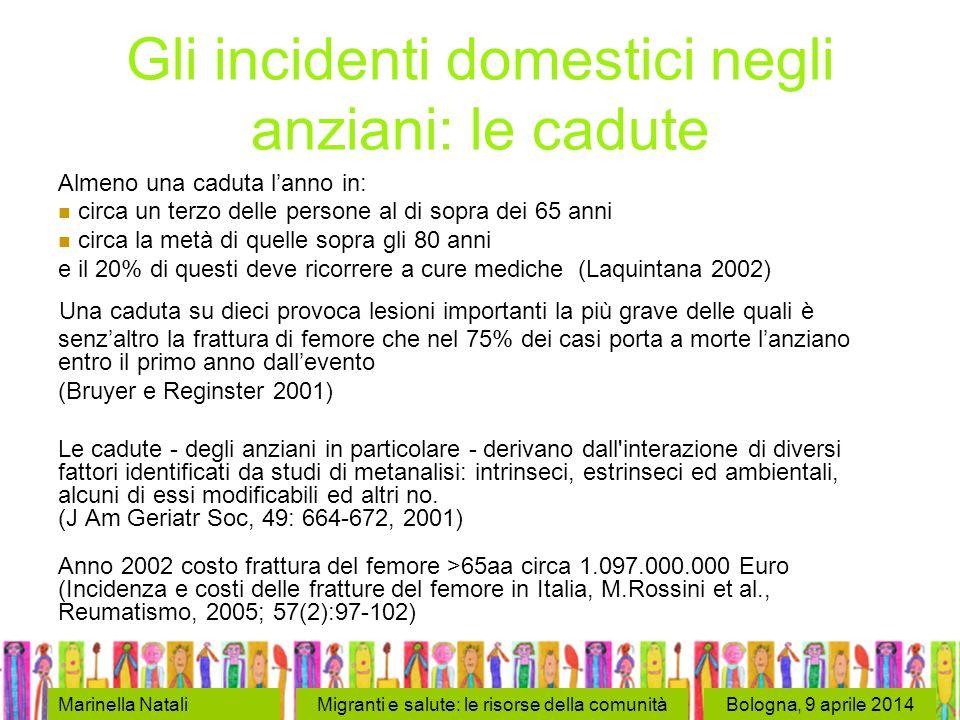 Bologna, 9 aprile 2014Marinella NataliMigranti e salute: le risorse della comunità Almeno una caduta l'anno in: circa un terzo delle persone al di sop