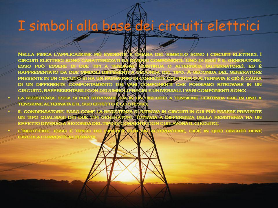 I simboli alla base dei circuiti elettrici Nella fisica l'applicazione più evidente e chiara del simbolo sono i circuiti elettrici. I circuiti elettri