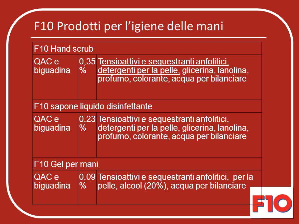 F10 Prodotti per l'igiene delle mani F10 Hand scrub QAC e biguadina 0,35 % Tensioattivi e sequestranti anfolitici, detergenti per la pelle, glicerina,
