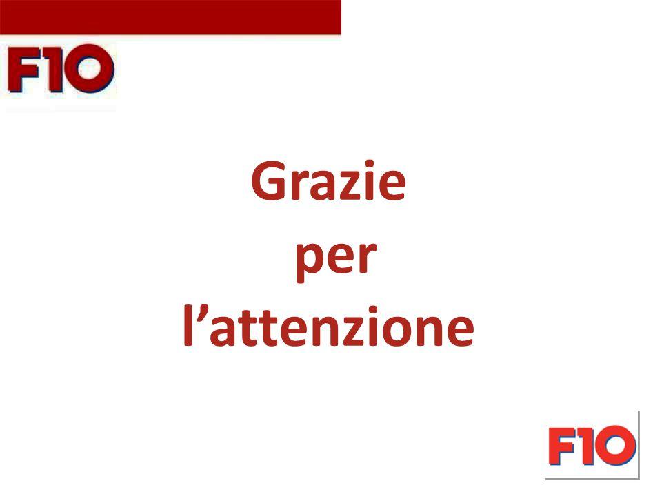 F10: Grazie per l'attenzione