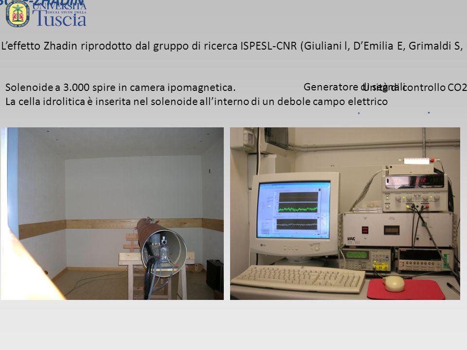 L'effetto Zhadin riprodotto dal gruppo di ricerca ISPESL-CNR (Giuliani l, D'Emilia E, Grimaldi S, Ledda M, Lisi A)nella camera ipomagnetica del CNR a Tor Vergata:l'apparato sperimentale L'EFFETTO LIBOFF-ZHADIN Generatore di segnali Unità di controllo CO2 e temperaturaSolenoide a 3.000 spire in camera ipomagnetica.