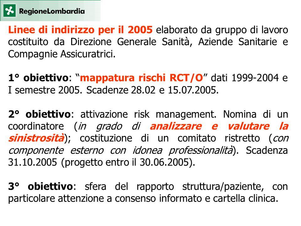 Linee di indirizzo per il 2005 elaborato da gruppo di lavoro costituito da Direzione Generale Sanità, Aziende Sanitarie e Compagnie Assicuratrici.