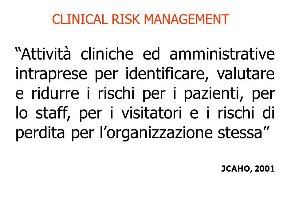Attività cliniche ed amministrative intraprese per identificare, valutare e ridurre i rischi per i pazienti, per lo staff, per i visitatori e i rischi di perdita per l'organizzazione stessa JCAHO, 2001 CLINICAL RISK MANAGEMENT
