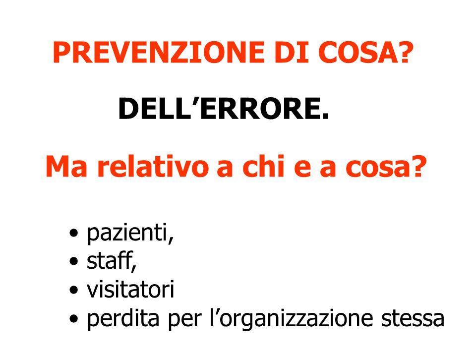 PREVENZIONE DI COSA.DELL'ERRORE.