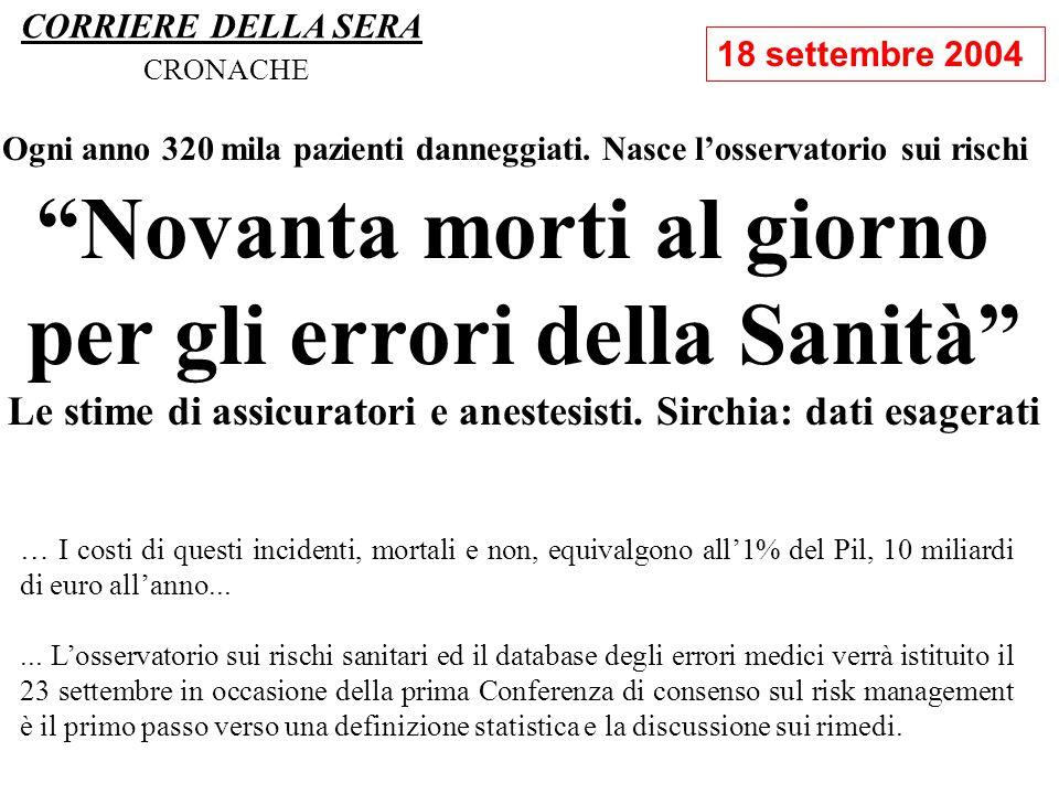 Territorio del Tribunale di Milano sommando il numero degli abitanti di ogni Comune 2.500.000 persone 90 morti al giorno in Italia4.3% nel ns.