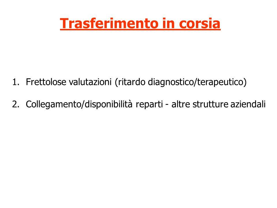 Trasferimento in corsia 1.Frettolose valutazioni (ritardo diagnostico/terapeutico) 2.Collegamento/disponibilità reparti - altre strutture aziendali