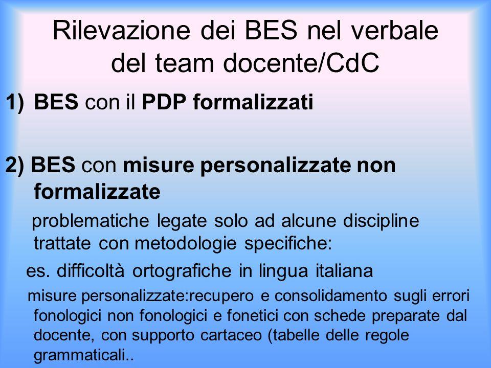 Rilevazione dei BES nel verbale del team docente/CdC 1)BES con il PDP formalizzati 2) BES con misure personalizzate non formalizzate problematiche leg