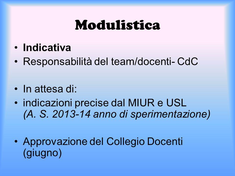 Modulistica Indicativa Responsabilità del team/docenti- CdC In attesa di: indicazioni precise dal MIUR e USL (A. S. 2013-14 anno di sperimentazione) A