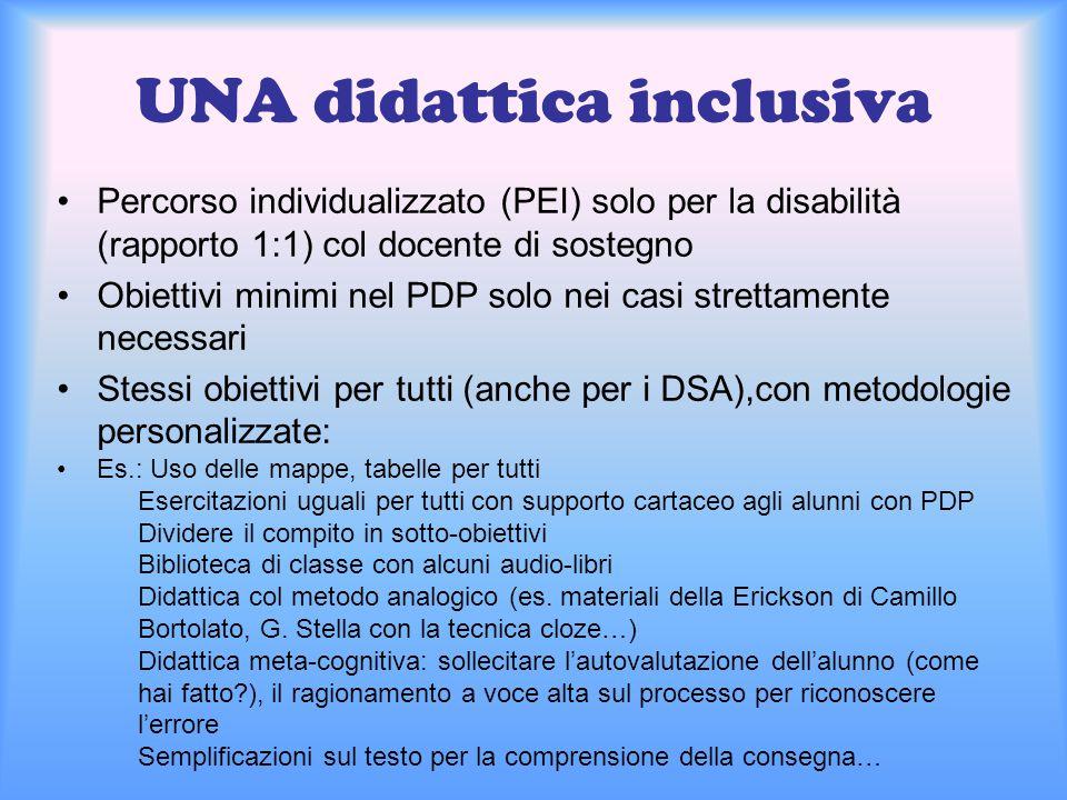 UNA didattica inclusiva Percorso individualizzato (PEI) solo per la disabilità (rapporto 1:1) col docente di sostegno Obiettivi minimi nel PDP solo ne