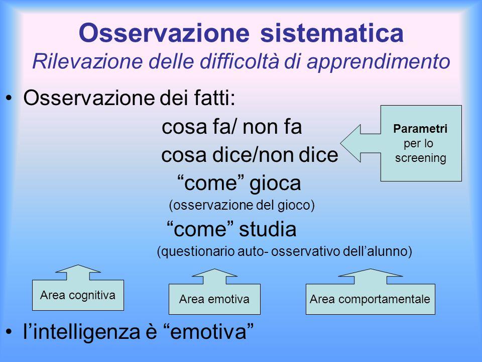"""Osservazione sistematica Rilevazione delle difficoltà di apprendimento Osservazione dei fatti: cosa fa/ non fa cosa dice/non dice """"come"""" gioca (osserv"""