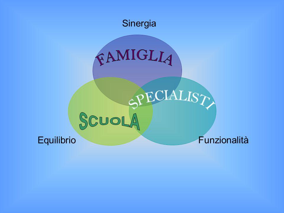 Sinergia FunzionalitàEquilibrio
