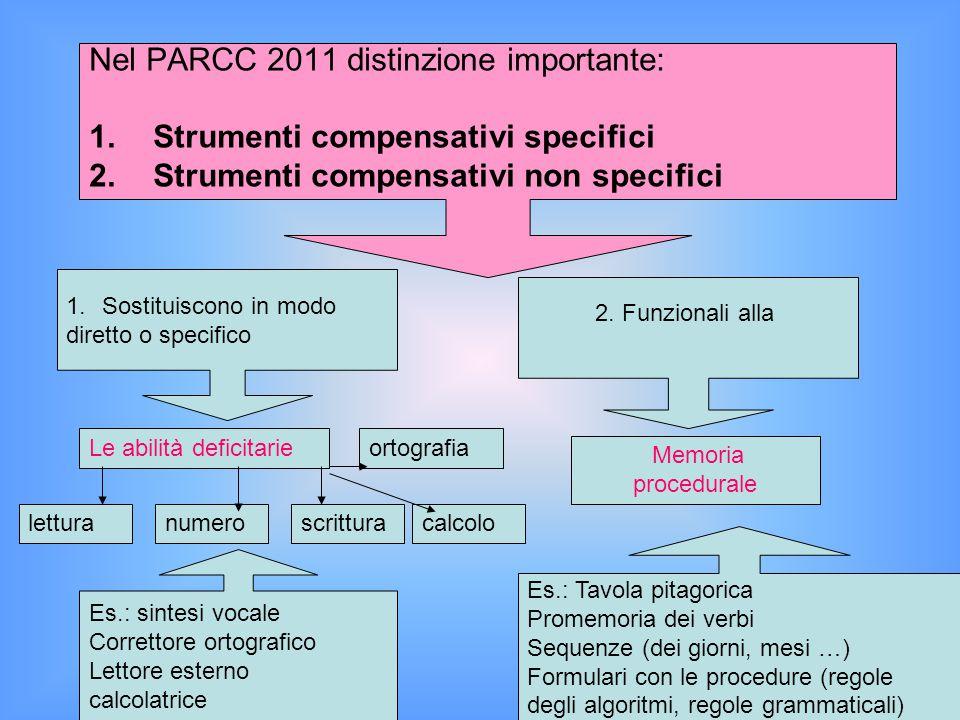 Nel PARCC 2011 distinzione importante: 1.Strumenti compensativi specifici 2.Strumenti compensativi non specifici 1.Sostituiscono in modo diretto o spe