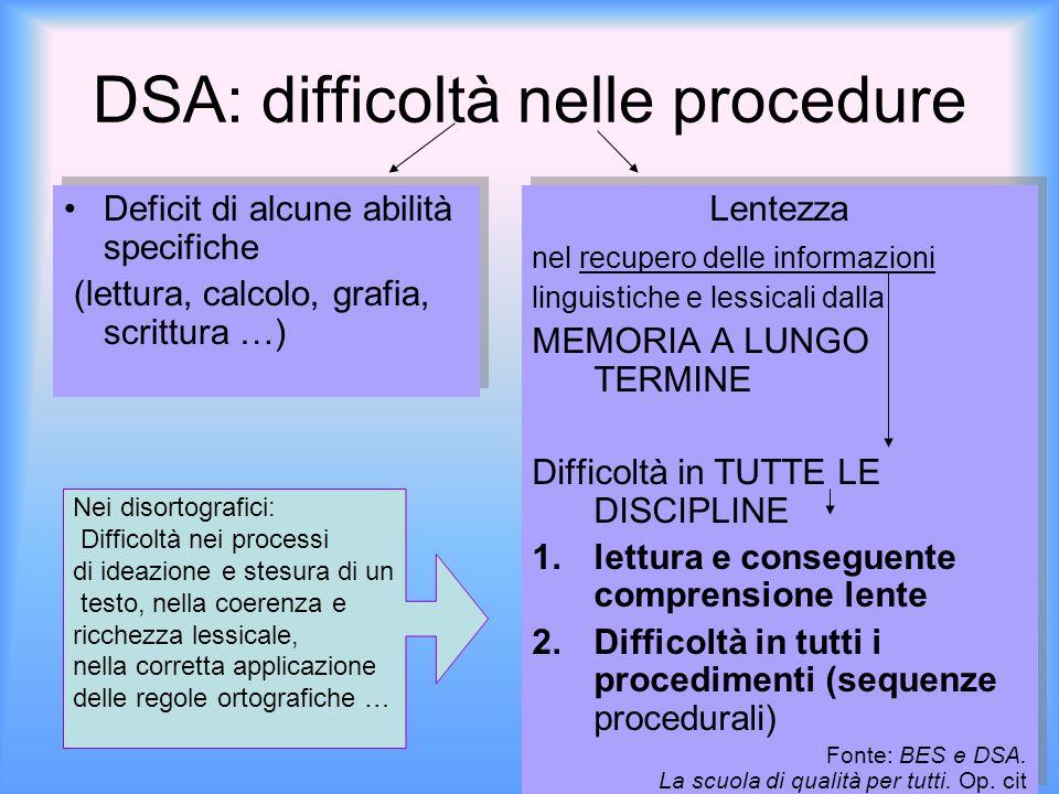 DSA: difficoltà nelle procedure Deficit di alcune abilità specifiche (lettura, calcolo, grafia, scrittura …) Deficit di alcune abilità specifiche (let