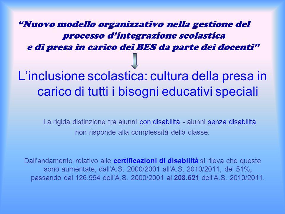 """""""Nuovo modello organizzativo nella gestione del processo d'integrazione scolastica e di presa in carico dei BES da parte dei docenti"""" L'inclusione sco"""