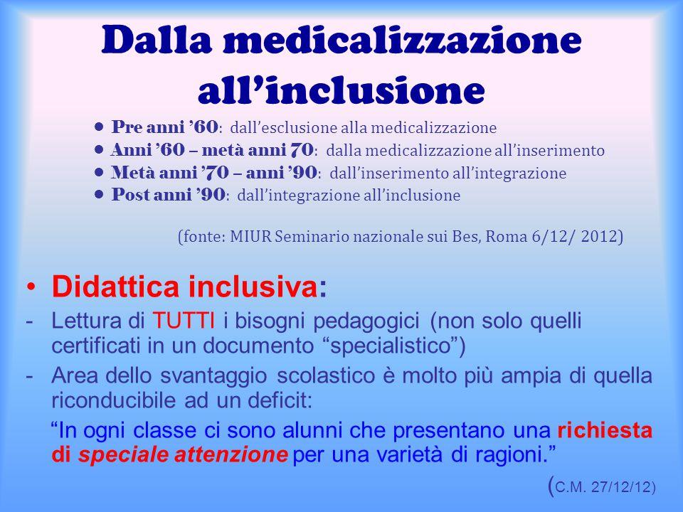 Dalla medicalizzazione all'inclusione Pre anni '60 : dall'esclusione alla medicalizzazione Anni '60 – metà anni 70 : dalla medicalizzazione all'inseri