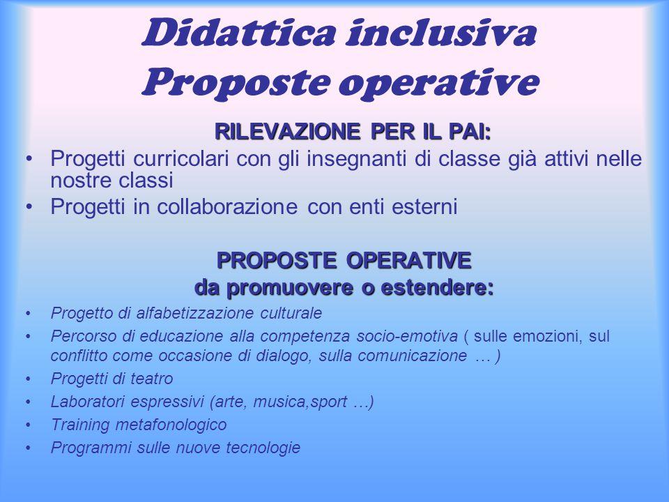 Didattica inclusiva Proposte operative RILEVAZIONE PER IL PAI: Progetti curricolari con gli insegnanti di classe già attivi nelle nostre classi Proget