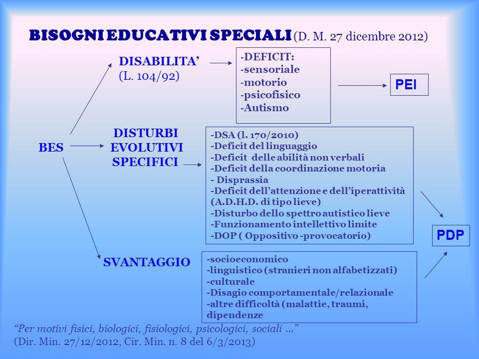 "BISOGNI EDUCATIVI SPECIALI (D. M. 27 dicembre 2012) DISABILITA' (L. 104/92) DISTURBI BES EVOLUTIVI SPECIFICI SVANTAGGIO ""Per motivi fisici, biologici,"